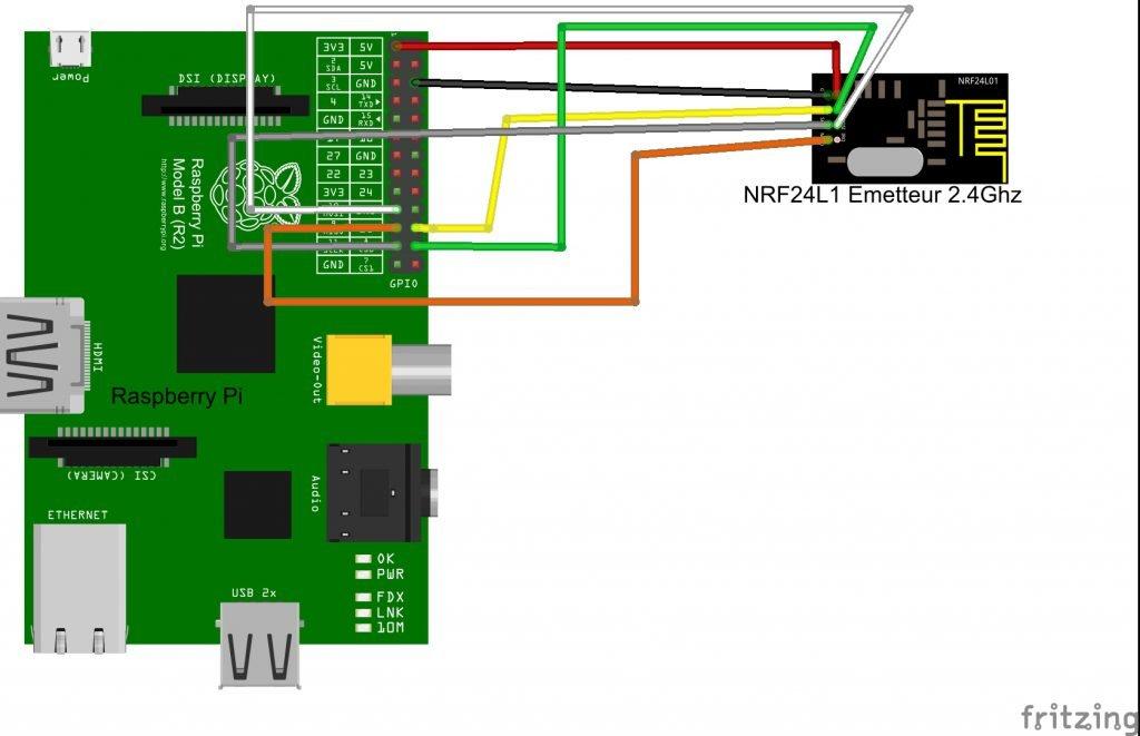 Recepteur raspi 2 4ghz bb 1024x661