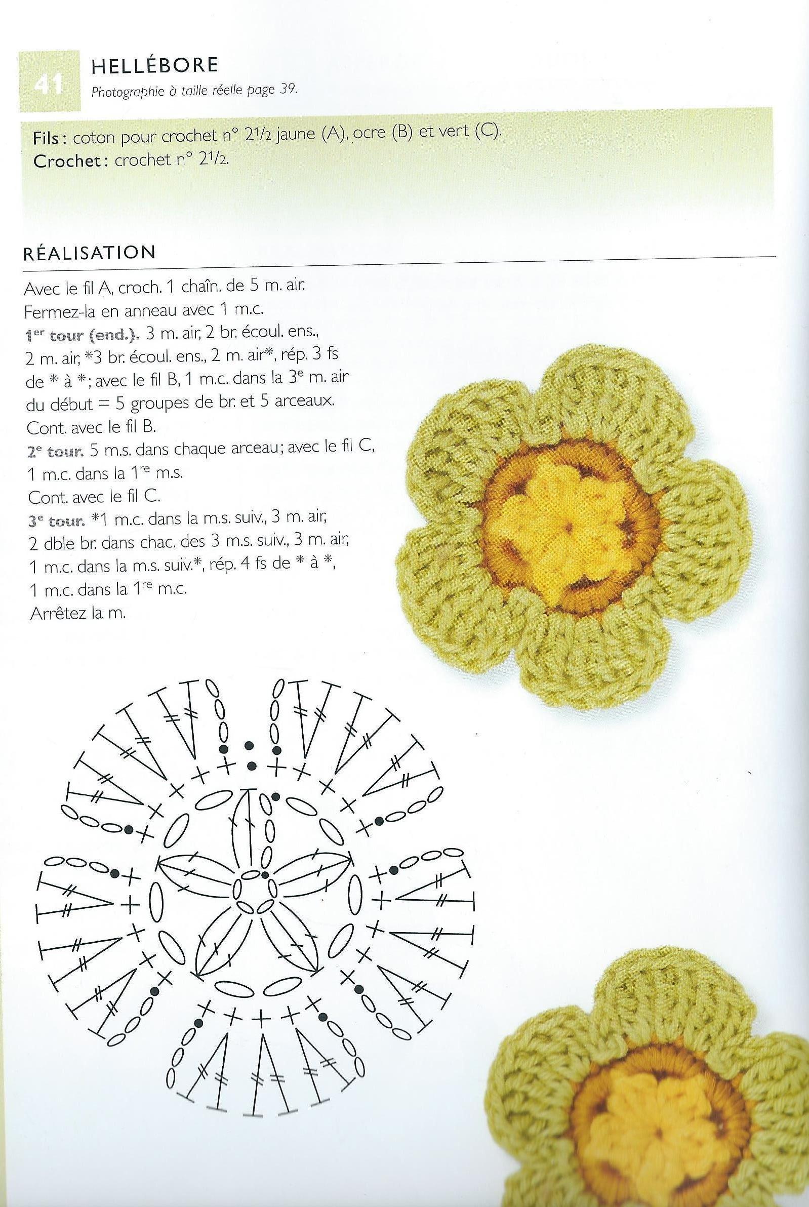 Tuto fleur crochet 1
