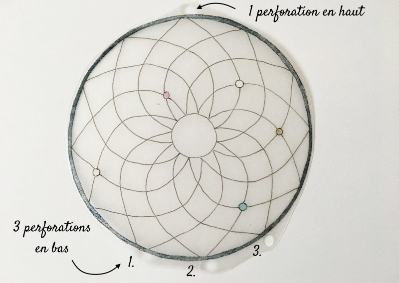 Perforation petit tambour attrape r%c3%aave