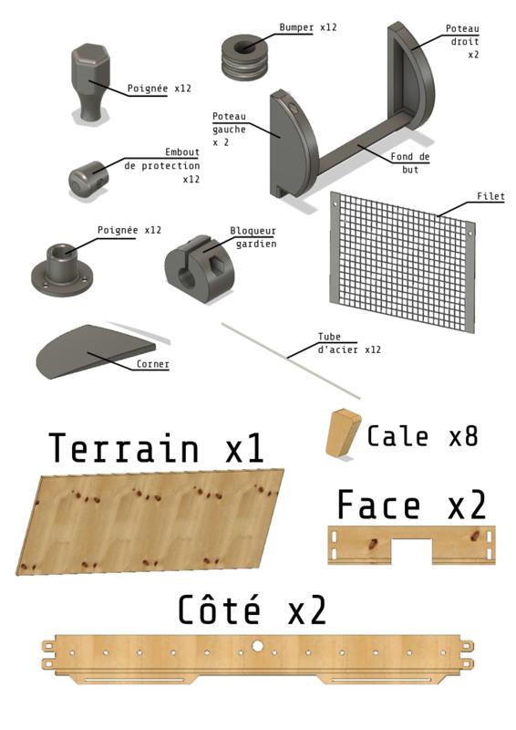 Identification des pieces